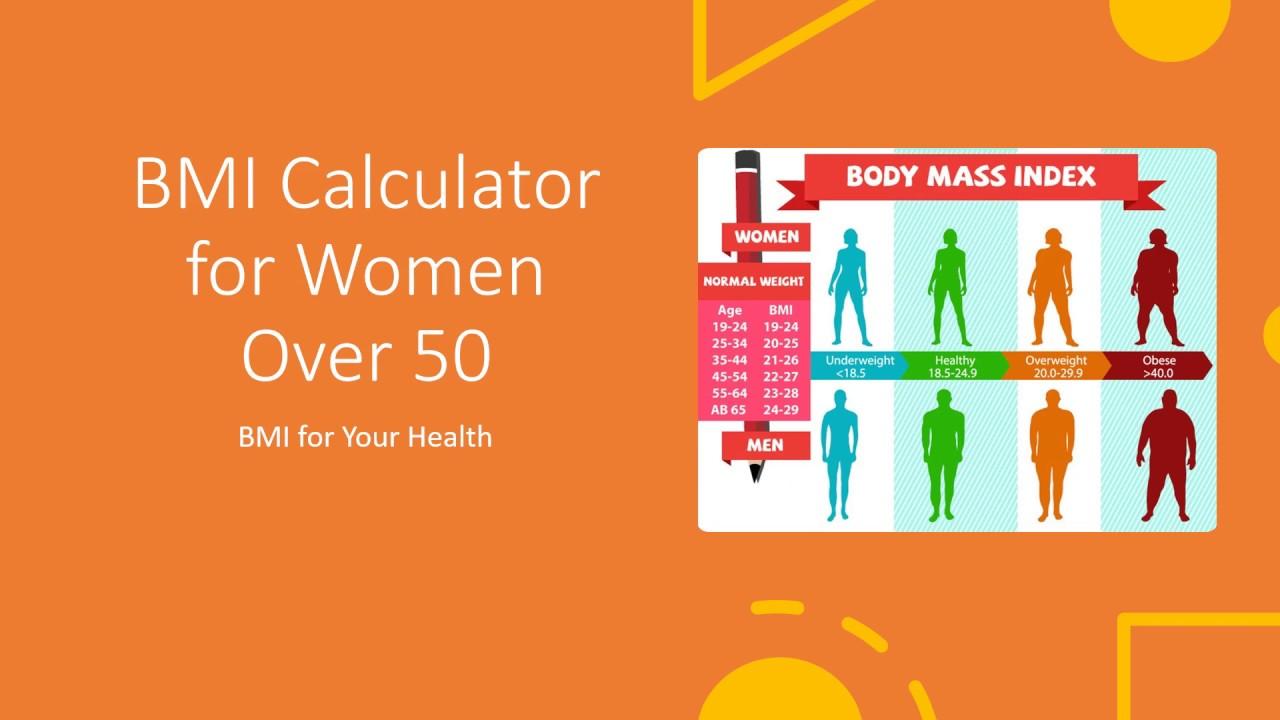 Bmi Calculator Over 20   Privileged BMI Might Personify Improve In ...