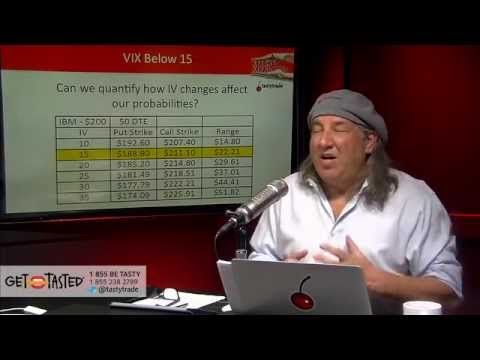 How to Invest in Low Volatility Markets - Trading with the VIX under 15