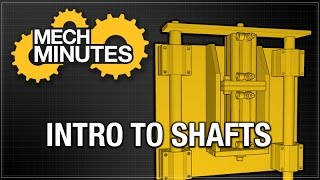 SHAFTS: AN INTRODUCTION | MECH MINUTES | MISUMI USA