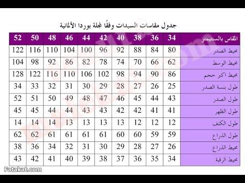f86fa082a تعليم الخياطه(2) جدول مقسات الملابس سيد على - YouTube