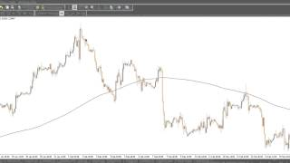 Forex watchers free course