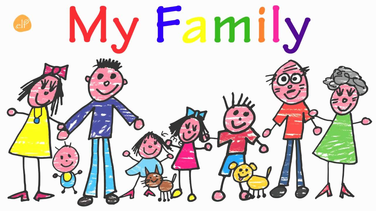 Resultado de imagen de members of the family flashcards