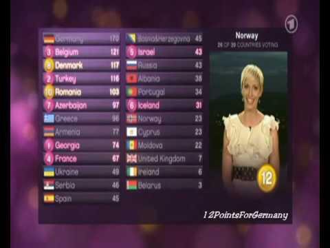 Deutschland 12 punkte