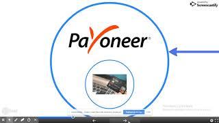 Payoneer Kart siparişi- order Payoneer card