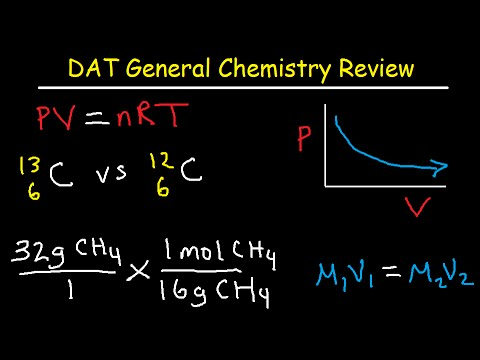 DAT Test Prep General Chemistry Review Notes & Practice Questions Part 1