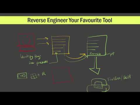 How to reverse engineer C code?