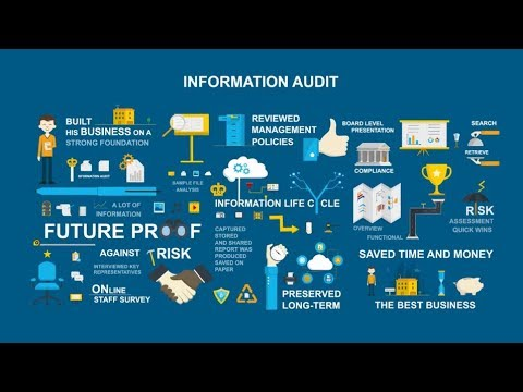Crown Records Management - How an Information Audit can benefit your business