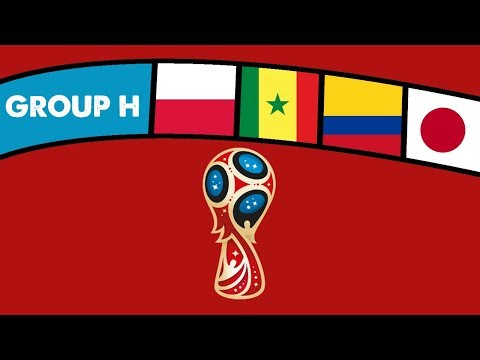 2018 FIFA World Cup Group H Analysis ( Poland, Senegal, Colombia, Japan )
