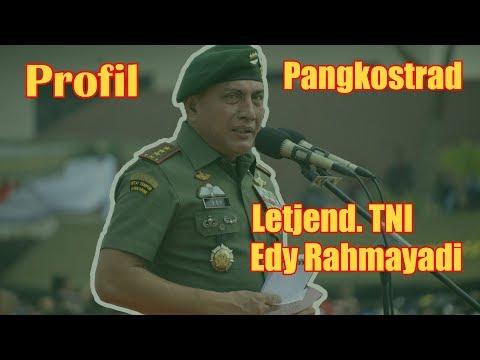 Profil Panglima Kostrad Letnan Jendral Edi Rahmayadi