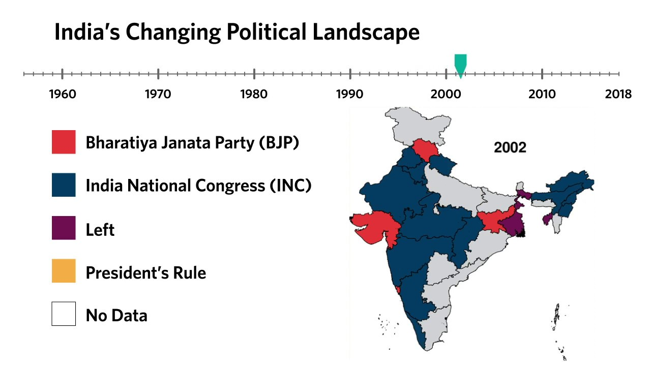 What Is the Secret to the Success of India's Bharatiya