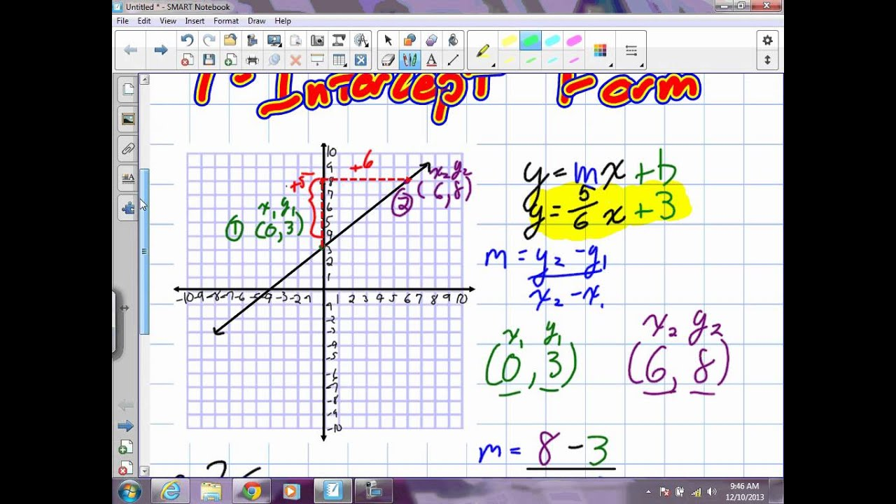 Equation Of A Line In Slope Y Intercept Form Grade 9 Academic Lesson 6 1 12 10 13