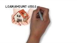 Understanding Utah Housing Home Loans