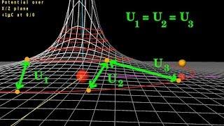 Elektrostatik: Coulombsches Gesetz, elektrische Feldstärke, Feldlinien und Potential