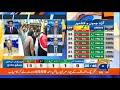 Mazhar Abbas | Kashmir Election 2021 ki Sab se Achi Baat Kiya?