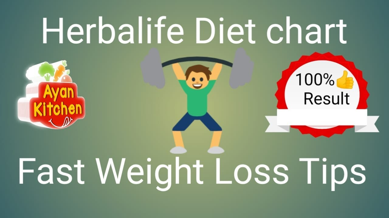 Herbalife diet chart in Tamil | Herbalife fast weight loss tips in tamil | ayan kitchen