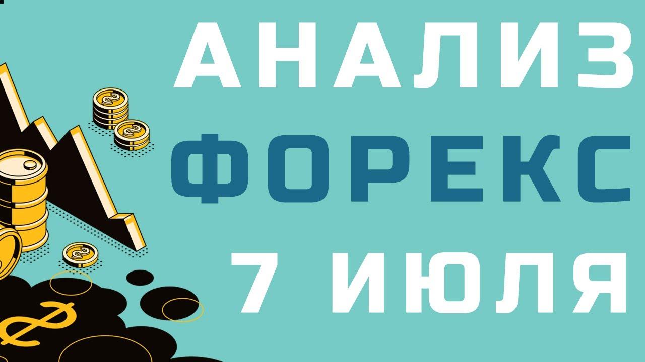РАССМАТРИВАЕМ ДОЛЛАР, НЕФТЬ И ЗОЛОТО  | Трейдер Максим Михайлов