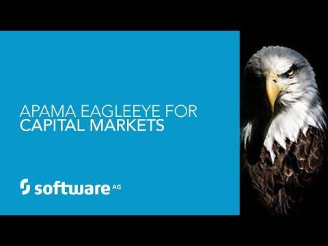 Apama EagleEye for Capital Markets