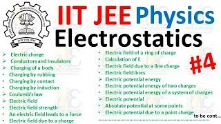 Electrostaatics for IIT JEE Electric Charge and Its Properties Conductor Insulator and Semiconductor