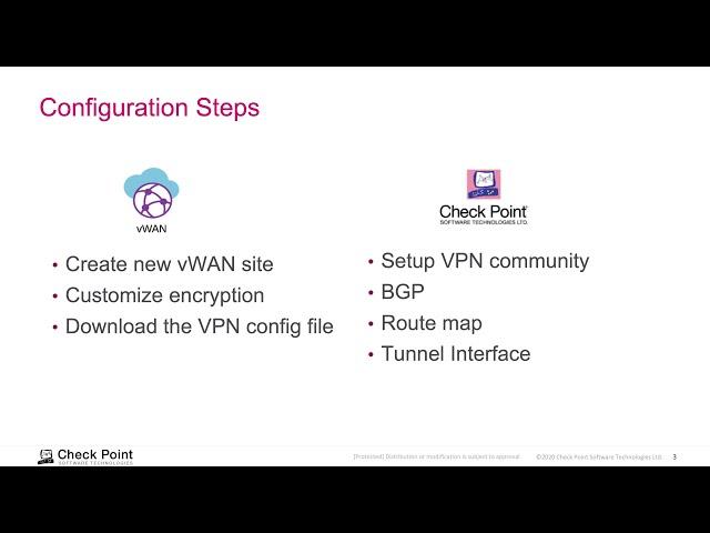 S2S VPN to vWAN