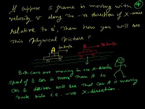 Lorentz Transformation -Special Theory of Relativity (Hindi