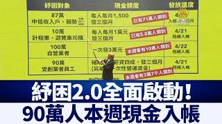 政院紓困2.0全面啟動!現金 90萬人本週入帳|新唐人亞太電視|20200423