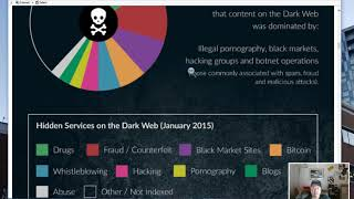 Let's Talk About- The Dark Web