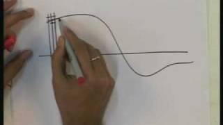 Lecture - 3 Quantization , PCM and Delta Modulation