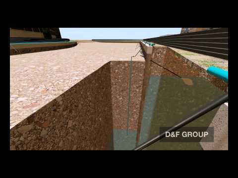 D&F Group  Dewatering & Foundations - Metodología