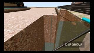 D&F Group  Dewatering & Foundations - Metodología