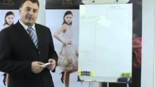 видео Как повысить продажи в розничной торговле в кризис