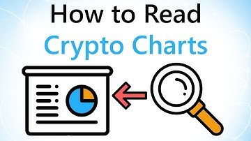 How to Read Cryptocurrency Charts! - Part 1