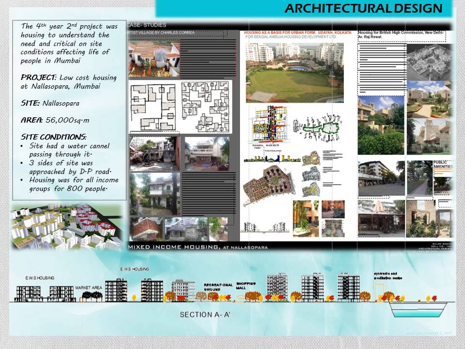 My architecture portfolio youtube for How to be an architect