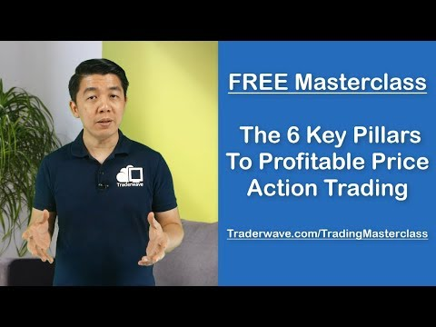 FREE Trading Masterclass -The 6 Key Pillars To Profitable Price Action Trading