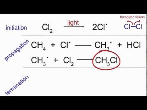 Alkanes 6. Advanced. Methane Reacting With Chlorine