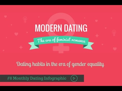 how gender roles have changed in regard to dating in the last 50 years
