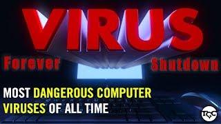 Testing FOREVER SHUTDOWN Virus [Double Click and Dead] [TGC Originals] [dangerous virus]