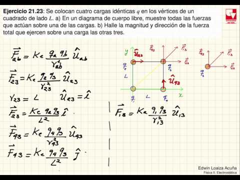 Fisica Universitaria Ejercicio 21 23 from YouTube · Duration:  17 minutes 27 seconds