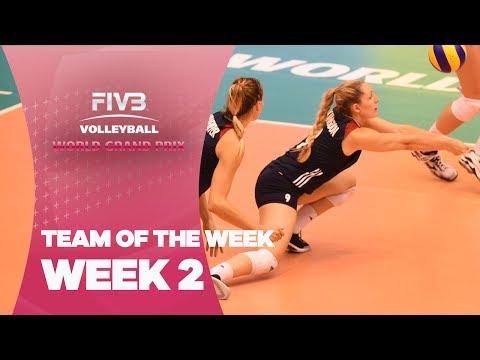 Dream Team of Week 2 - World Grand Prix