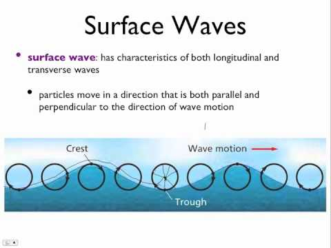 surface waves In fluid dynamics, wind waves, or wind-generated waves, are surface waves that occur on the free surface of bodies of water (like oceans, seas, lakes, rivers, canals, puddles or ponds).