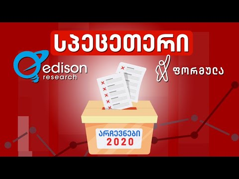joint research by Edison Research and Formula TV