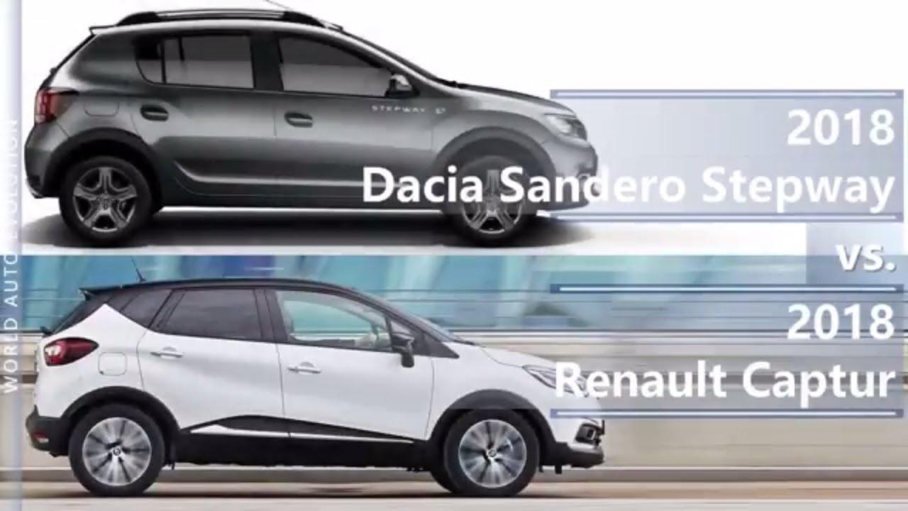Renault Dacia Sandero Car Reviews 2018