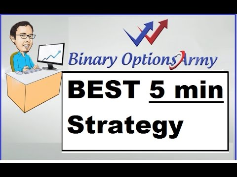 ⭐️one minute binary options brokers