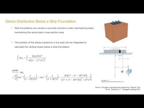 Short Lecture on Stress Distribution in a Soil Mass