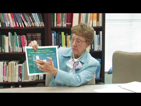Dyslexia: Treating Dyslexia