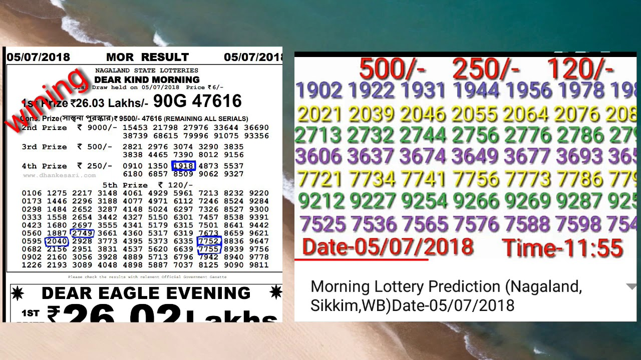 Repeat Today's Morning Lottery Prediction (Nagaland,Sikim