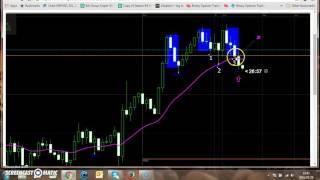 1-2-3 Strategy 30 min 28/7/2016  no.5