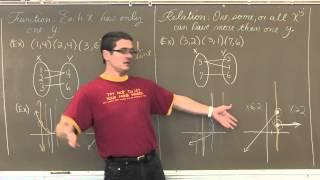 Function vs Relation