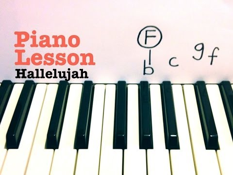 Hallelujah- Piano Lesson (EASY) - Rufus Wainwright   (Todd Downing)