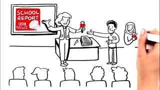 Introducing BBC School Report - BBC News