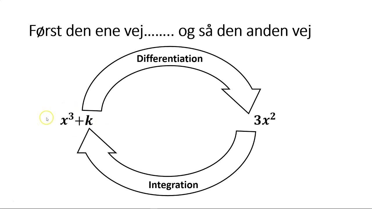 Integralregning 1   introduktion